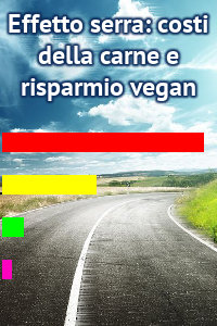Copertina del video: Effetto serra: costi della carne e risparmio vegan
