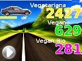Video Effetto serra: costi della carne e risparmio vegan